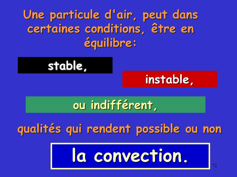 72 Une particule d air, peut dans certaines conditions, être en équilibre: stable, stable, instable, ou indifférent, qualités qui rendent possible ou non la convection.