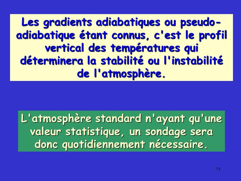 74 Les gradients adiabatiques ou pseudo- adiabatique étant connus, c est le profil vertical des températures qui déterminera la stabilité ou l instabilité de l atmosphère.