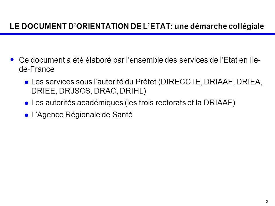 2 LE DOCUMENT D'ORIENTATION DE L'ETAT: une démarche collégiale  Ce document a été élaboré par l'ensemble des services de l'Etat en Ile- de-France Les