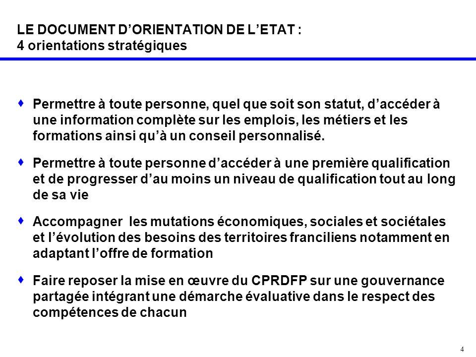 5 LE DOCUMENT D'ORIENTATION DE L'ETAT 1- Permettre à toute personne, quel que soit son statut, d'accéder à une information complète sur les emplois, les métiers et les formations ainsi qu'à un conseil personnalisé.
