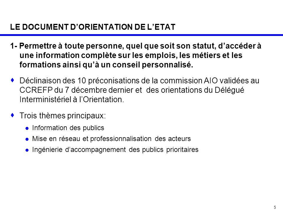 5 LE DOCUMENT D'ORIENTATION DE L'ETAT 1- Permettre à toute personne, quel que soit son statut, d'accéder à une information complète sur les emplois, l