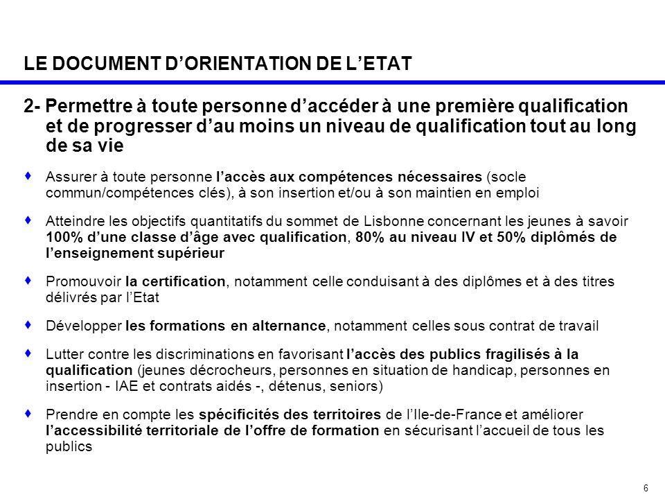6 LE DOCUMENT D'ORIENTATION DE L'ETAT 2- Permettre à toute personne d'accéder à une première qualification et de progresser d'au moins un niveau de qu