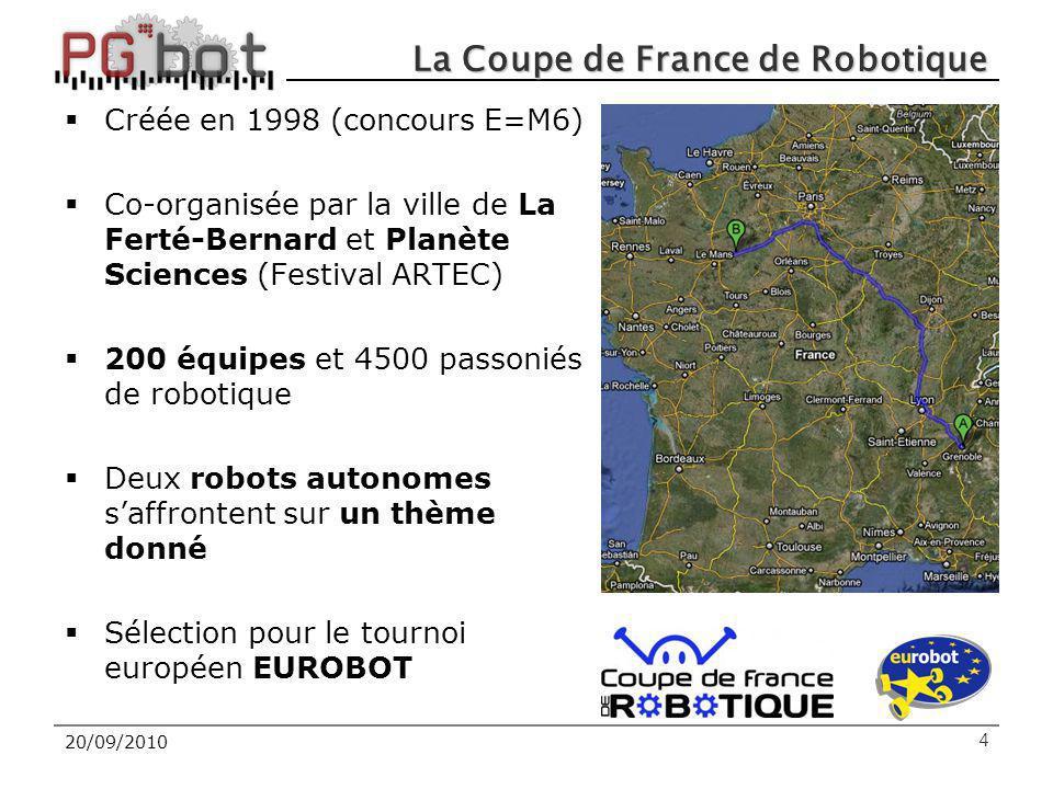 20/09/2010 La Coupe de France de Robotique  Créée en 1998 (concours E=M6)  Co-organisée par la ville de La Ferté-Bernard et Planète Sciences (Festival ARTEC)  200 équipes et 4500 passoniés de robotique  Deux robots autonomes s'affrontent sur un thème donné  Sélection pour le tournoi européen EUROBOT 4