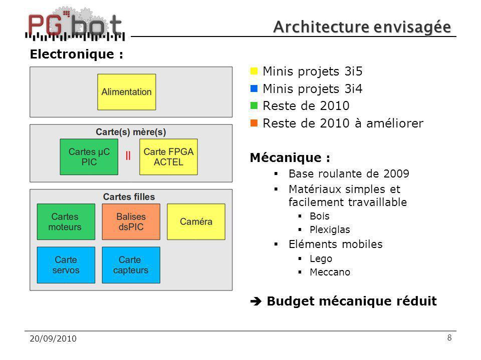 20/09/2010 Architecture envisagée Electronique : Minis projets 3i5 Minis projets 3i4 Reste de 2010 Reste de 2010 à améliorer Mécanique :  Base roulante de 2009  Matériaux simples et facilement travaillable  Bois  Plexiglas  Eléments mobiles  Lego  Meccano  Budget mécanique réduit 8