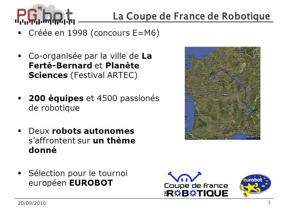 20/09/2010 La Coupe de France de Robotique  Créée en 1998 (concours E=M6)  Co-organisée par la ville de La Ferté-Bernard et Planète Sciences (Festiv