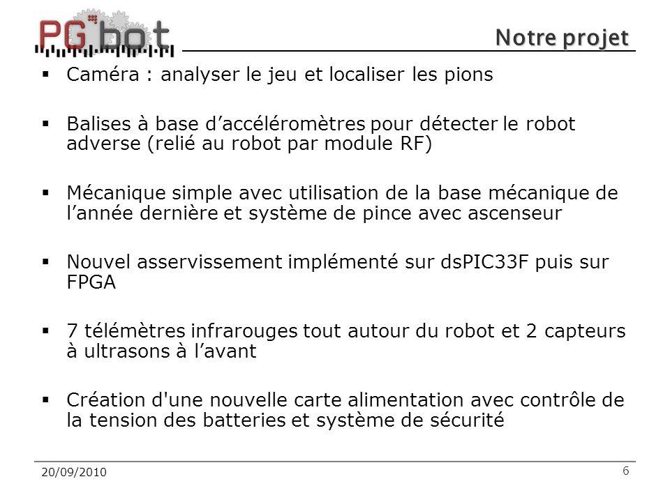 20/09/2010 Notre projet  Caméra : analyser le jeu et localiser les pions  Balises à base d'accéléromètres pour détecter le robot adverse (relié au r