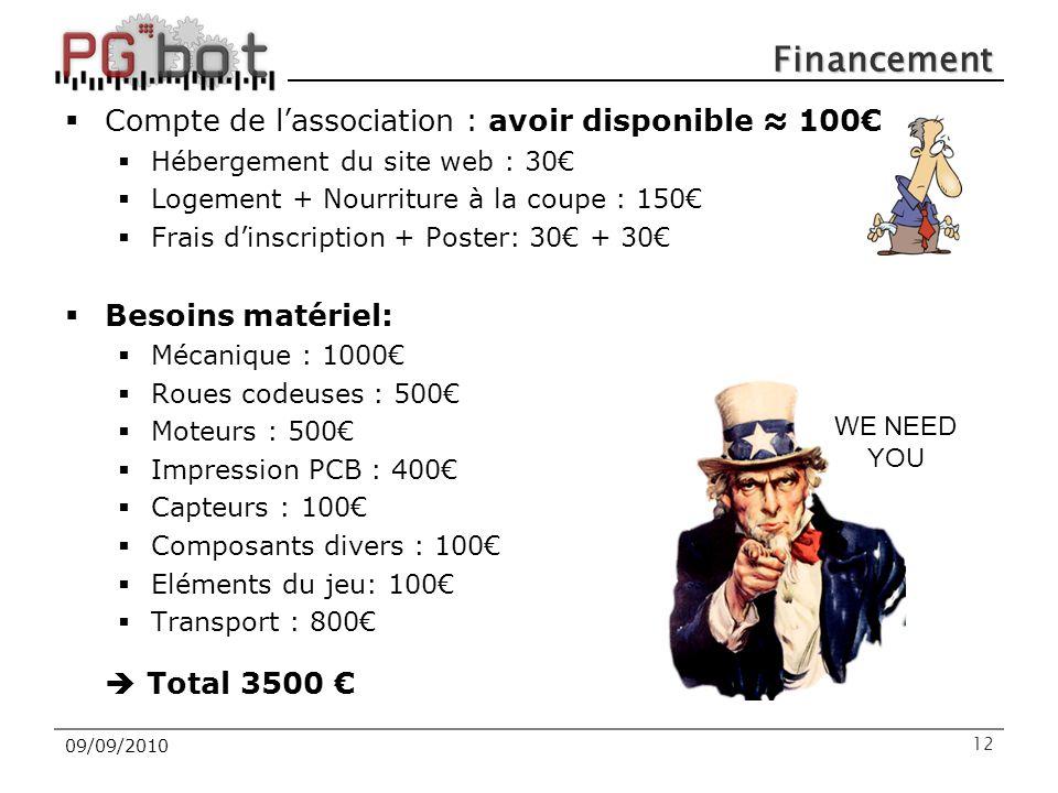 Financement  Compte de l'association : avoir disponible ≈ 100€  Hébergement du site web : 30€  Logement + Nourriture à la coupe : 150€  Frais d'in