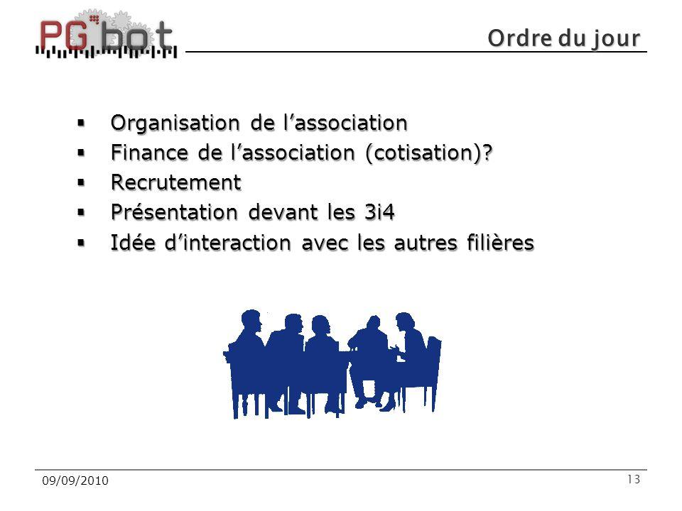 Ordre du jour  Organisation de l'association  Finance de l'association (cotisation)?  Recrutement  Présentation devant les 3i4  Idée d'interactio