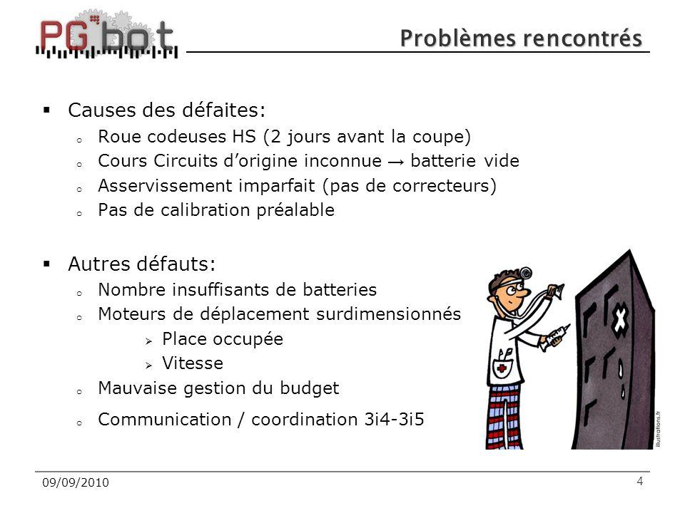 409/09/2010 Problèmes rencontrés  Causes des défaites: o Roue codeuses HS (2 jours avant la coupe) o Cours Circuits d'origine inconnue → batterie vid