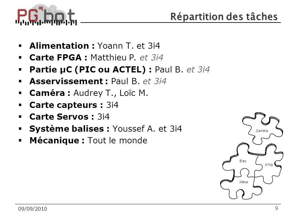 Répartition des tâches  Alimentation : Yoann T. et 3i4  Carte FPGA : Matthieu P. et 3i4  Partie µC (PIC ou ACTEL) : Paul B. et 3i4  Asservissement