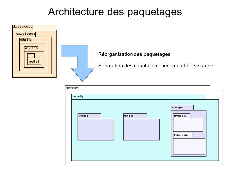 Architecture des paquetages Réorganisation des paquetages Séparation des couches métier, vue et persistance