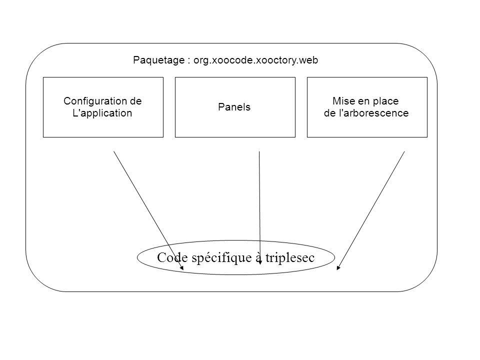 Code spécifique à triplesec Panels Configuration de L'application Mise en place de l'arborescence Paquetage : org.xoocode.xooctory.web