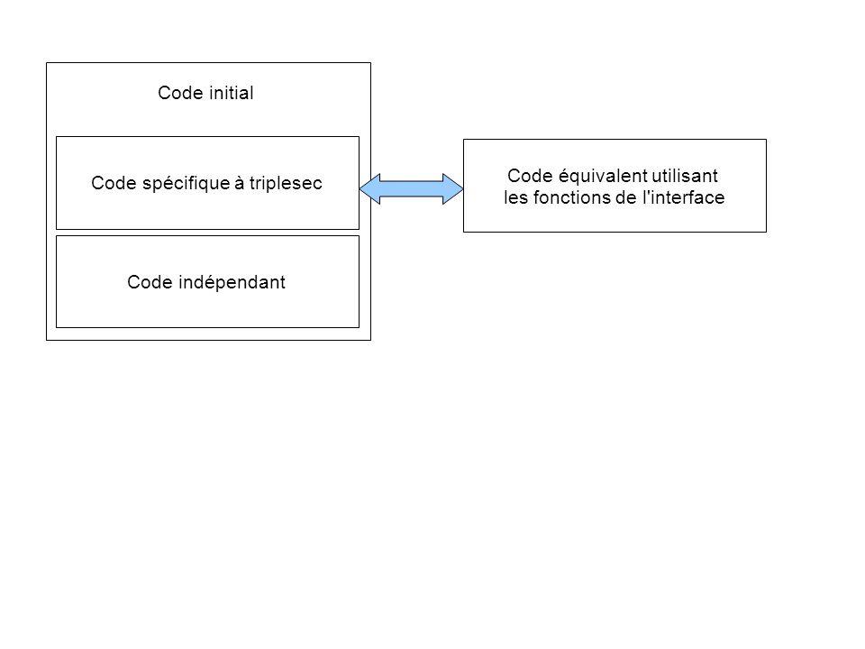 Code spécifique à triplesec Code équivalent utilisant les fonctions de l'interface Code initial Code indépendant