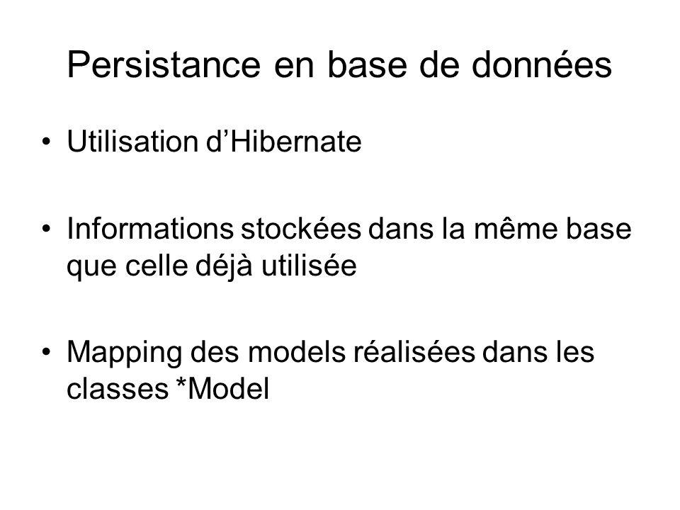 Persistance en base de données Utilisation d'Hibernate Informations stockées dans la même base que celle déjà utilisée Mapping des models réalisées da