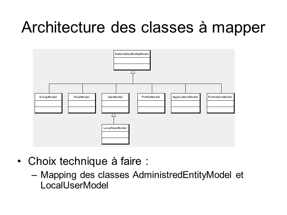 Architecture des classes à mapper Choix technique à faire : –Mapping des classes AdministredEntityModel et LocalUserModel