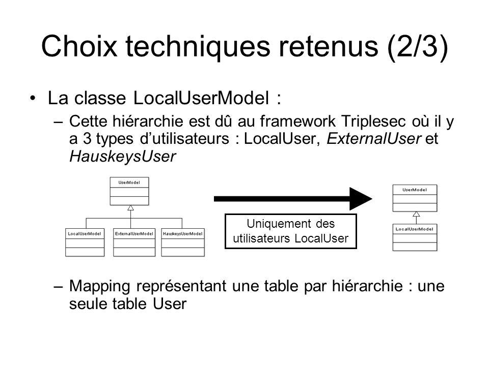 Choix techniques retenus (2/3) La classe LocalUserModel : –Cette hiérarchie est dû au framework Triplesec où il y a 3 types d'utilisateurs : LocalUser