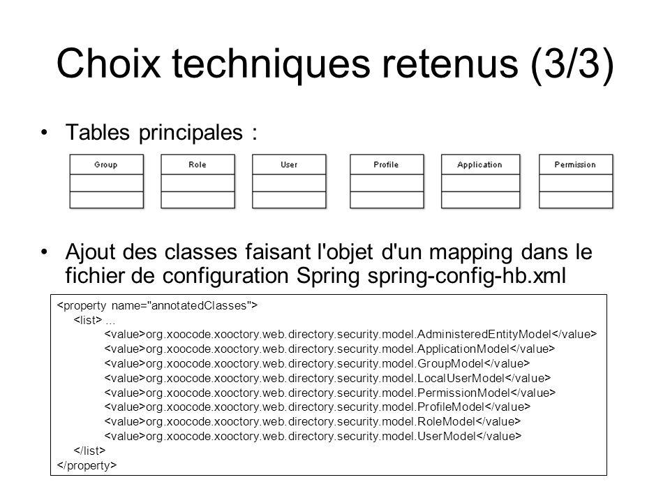 Choix techniques retenus (3/3) Tables principales : Ajout des classes faisant l'objet d'un mapping dans le fichier de configuration Spring spring-conf