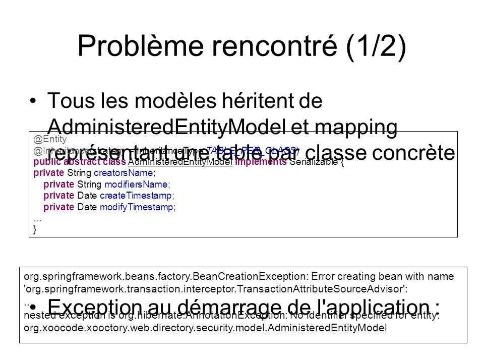 Problème rencontré (1/2) Tous les modèles héritent de AdministeredEntityModel et mapping représentant une table par classe concrète Exception au démar
