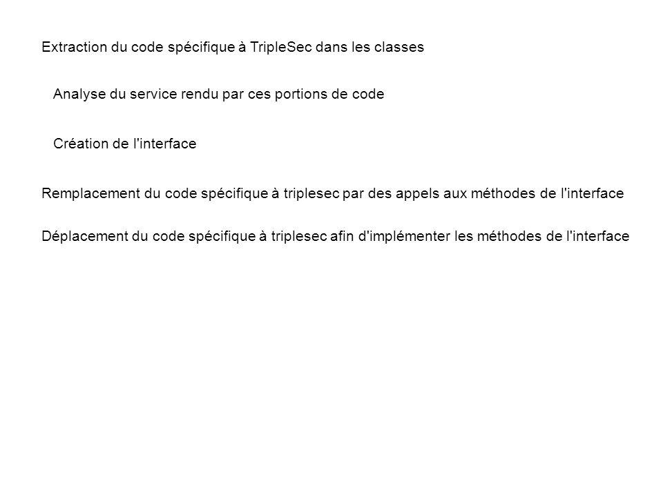 Extraction du code spécifique à TripleSec dans les classes Analyse du service rendu par ces portions de code Création de l'interface Remplacement du c
