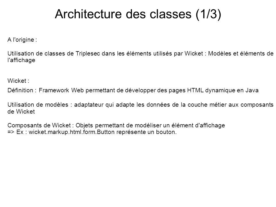 Architecture des classes (1/3) A l'origine : Utilisation de classes de Triplesec dans les éléments utilisés par Wicket : Modèles et éléments de l'affi