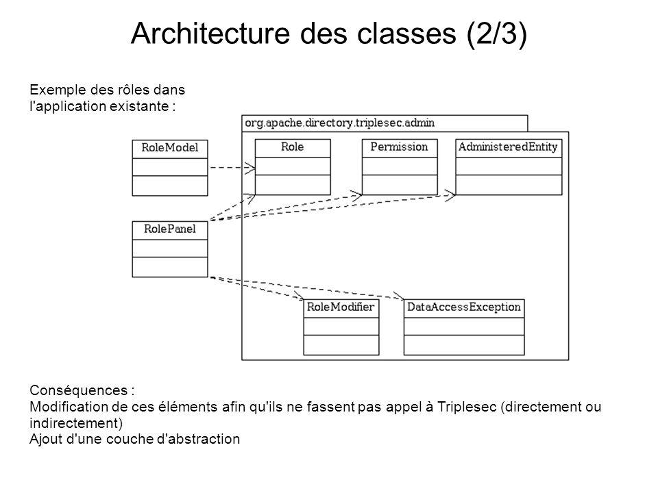 Architecture des classes (2/3) Conséquences : Modification de ces éléments afin qu'ils ne fassent pas appel à Triplesec (directement ou indirectement)