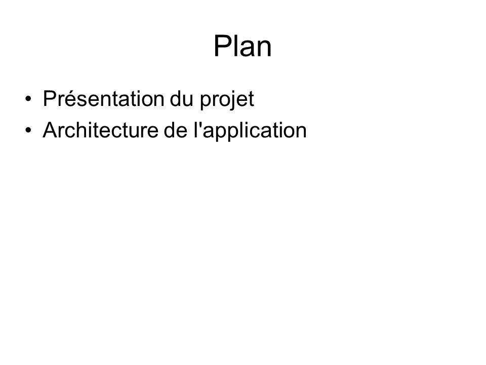 Plan Présentation du projet Architecture de l'application