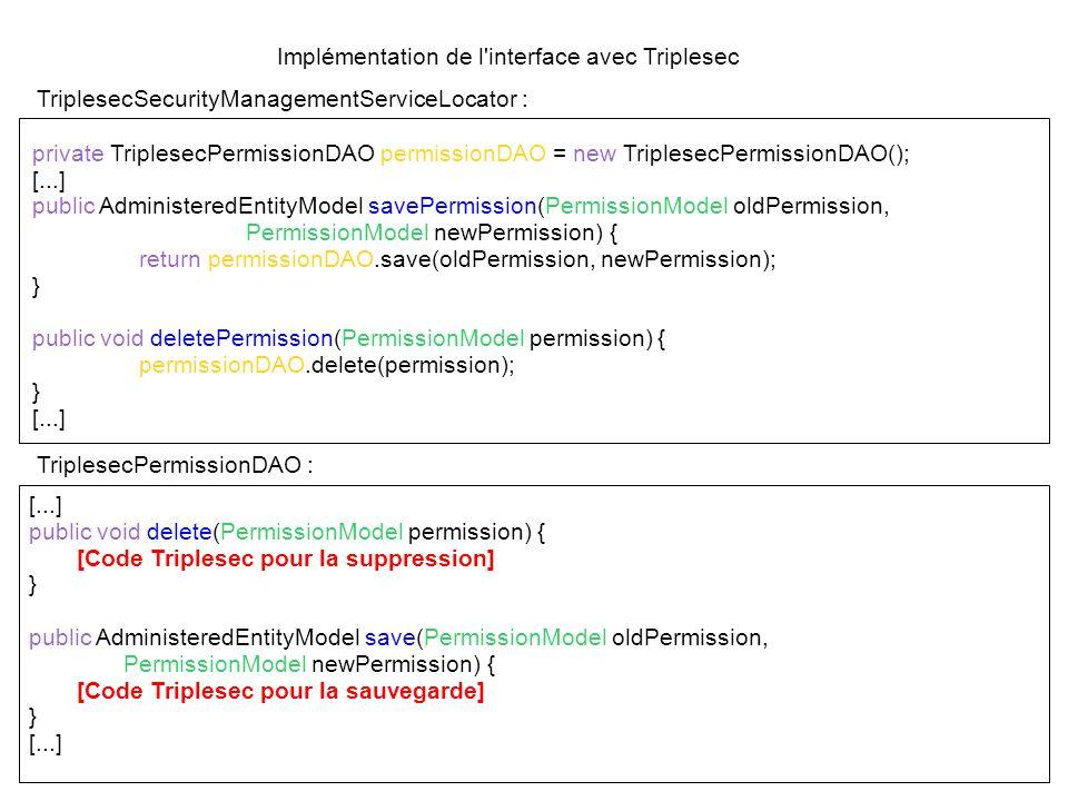 Implémentation de l'interface avec Triplesec private TriplesecPermissionDAO permissionDAO = new TriplesecPermissionDAO(); [...] public AdministeredEnt