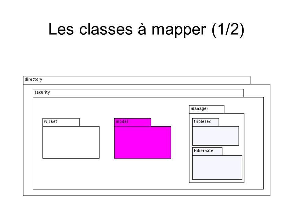 Les classes à mapper (1/2)