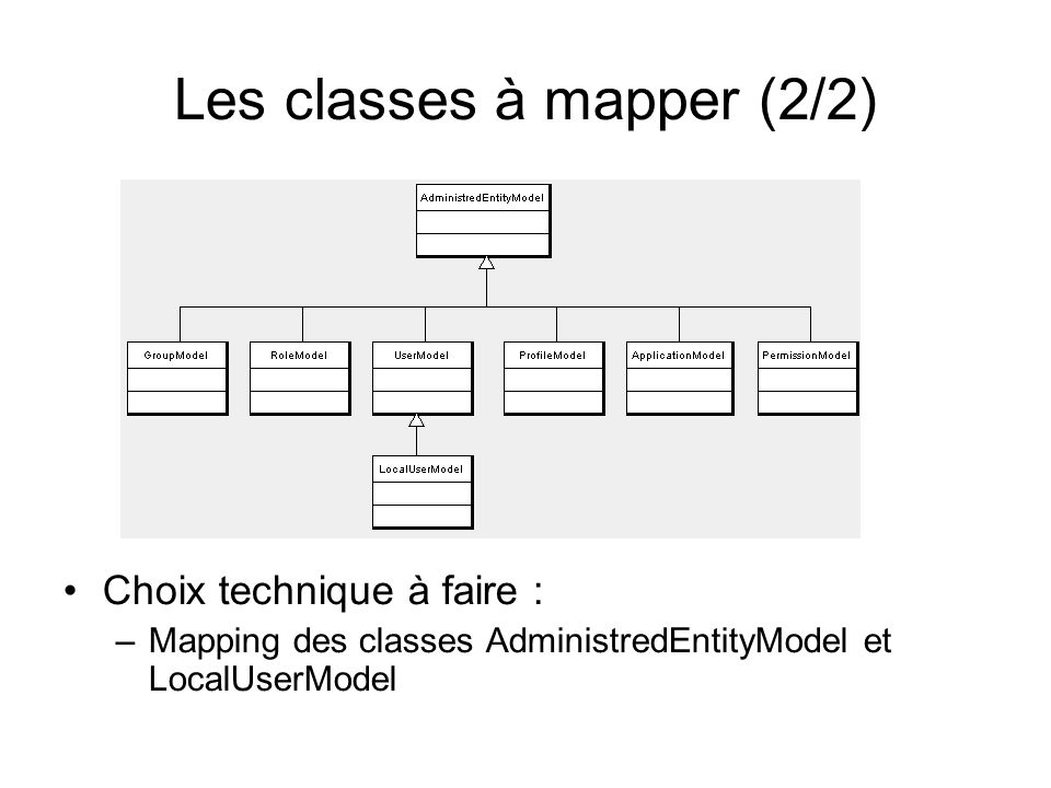 Les classes à mapper (2/2) Choix technique à faire : –Mapping des classes AdministredEntityModel et LocalUserModel