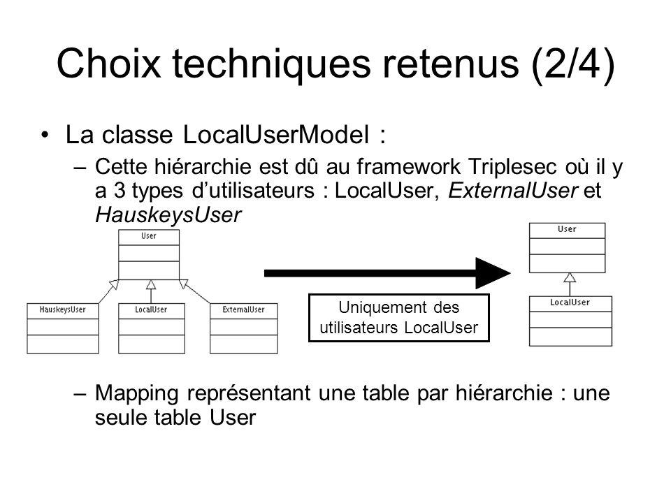 Choix techniques retenus (2/4) La classe LocalUserModel : –Cette hiérarchie est dû au framework Triplesec où il y a 3 types d'utilisateurs : LocalUser