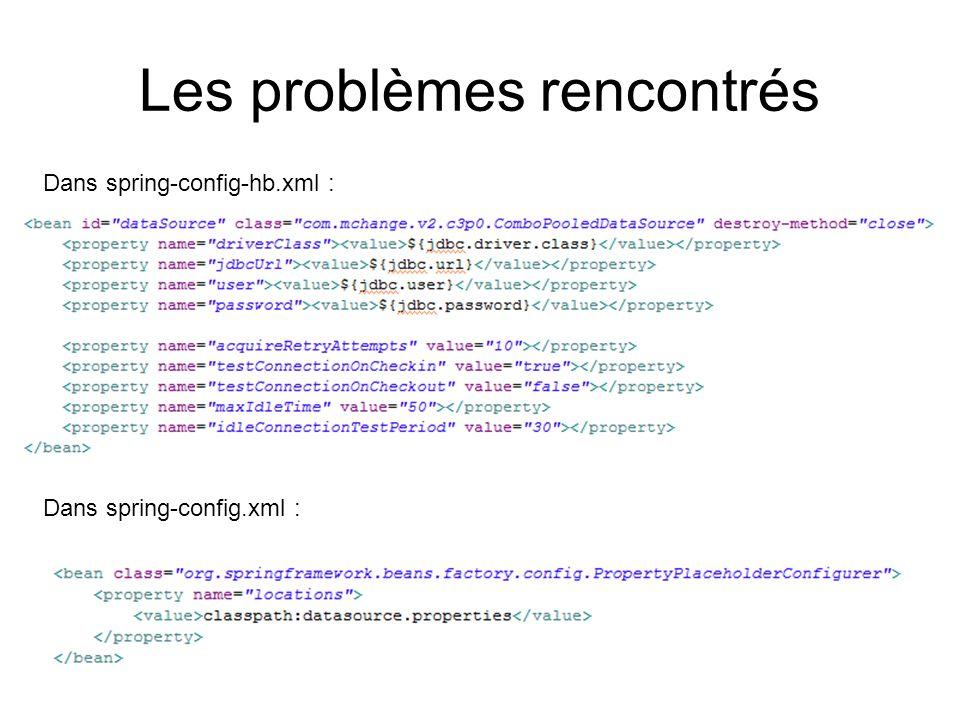 Les problèmes rencontrés Dans spring-config.xml : Dans spring-config-hb.xml :