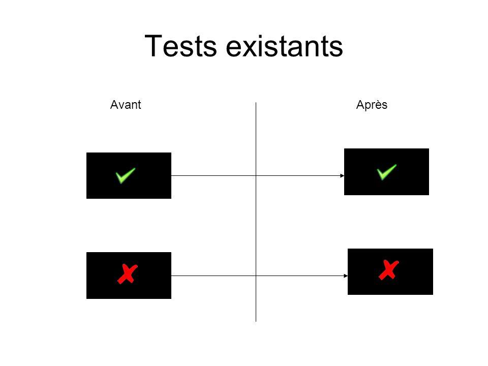 Tests existants AvantAprès