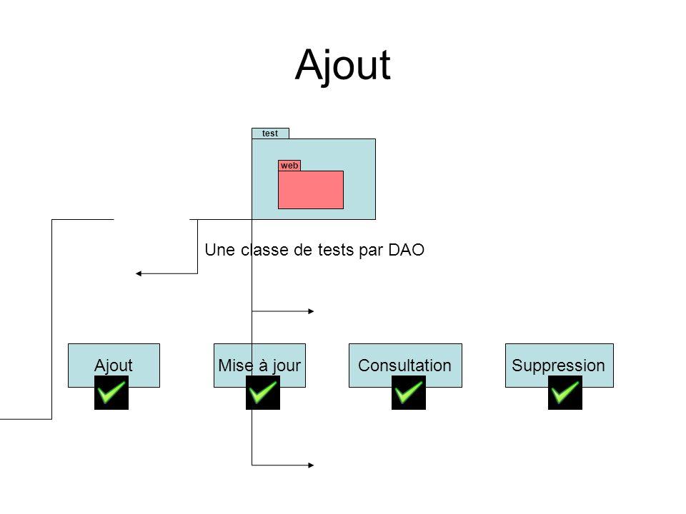 Ajout test web Une classe de tests par DAO AjoutMise à jourConsultationSuppression