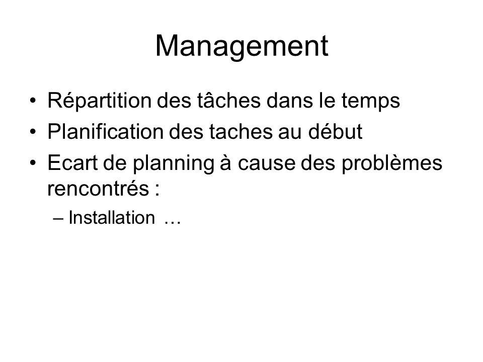 Management Répartition des tâches dans le temps Planification des taches au début Ecart de planning à cause des problèmes rencontrés : –Installation …