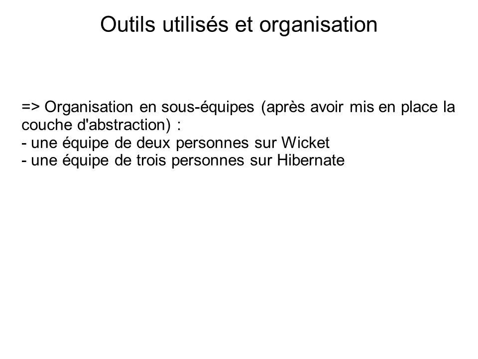 Outils utilisés et organisation => Organisation en sous-équipes (après avoir mis en place la couche d'abstraction) : - une équipe de deux personnes su
