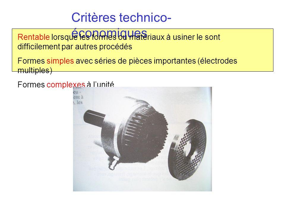 Critères technico- économiques Rentable lorsque les formes ou matériaux à usiner le sont difficilement par autres procédés Formes simples avec séries