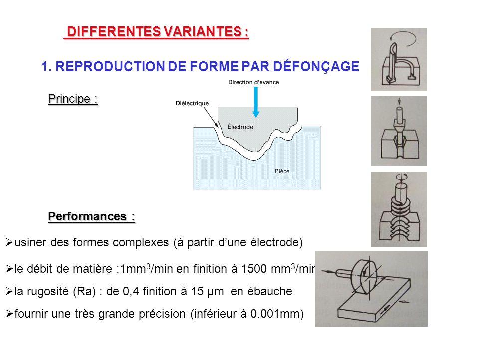 DIFFERENTES VARIANTES : DIFFERENTES VARIANTES : 1. REPRODUCTION DE FORME PAR DÉFONÇAGE Principe : Performances :  le débit de matière :1mm 3 /min en