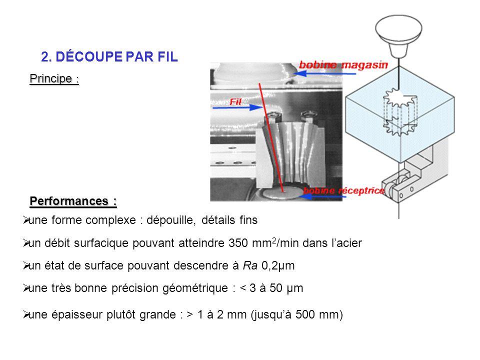 2. DÉCOUPE PAR FIL Principe : Performances :  un débit surfacique pouvant atteindre 350 mm 2 /min dans l'acier  un état de surface pouvant descendre