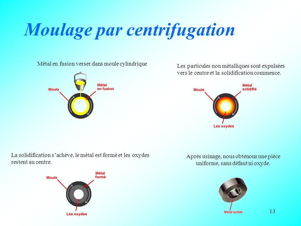 13 Moulage par centrifugation Métal en fusion verser dans moule cylindrique Les particules non métalliques sont expulsées vers le centre et la solidification commence.