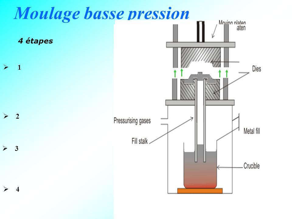 17 Moulage basse pression 4 étapes 11  2  3  4