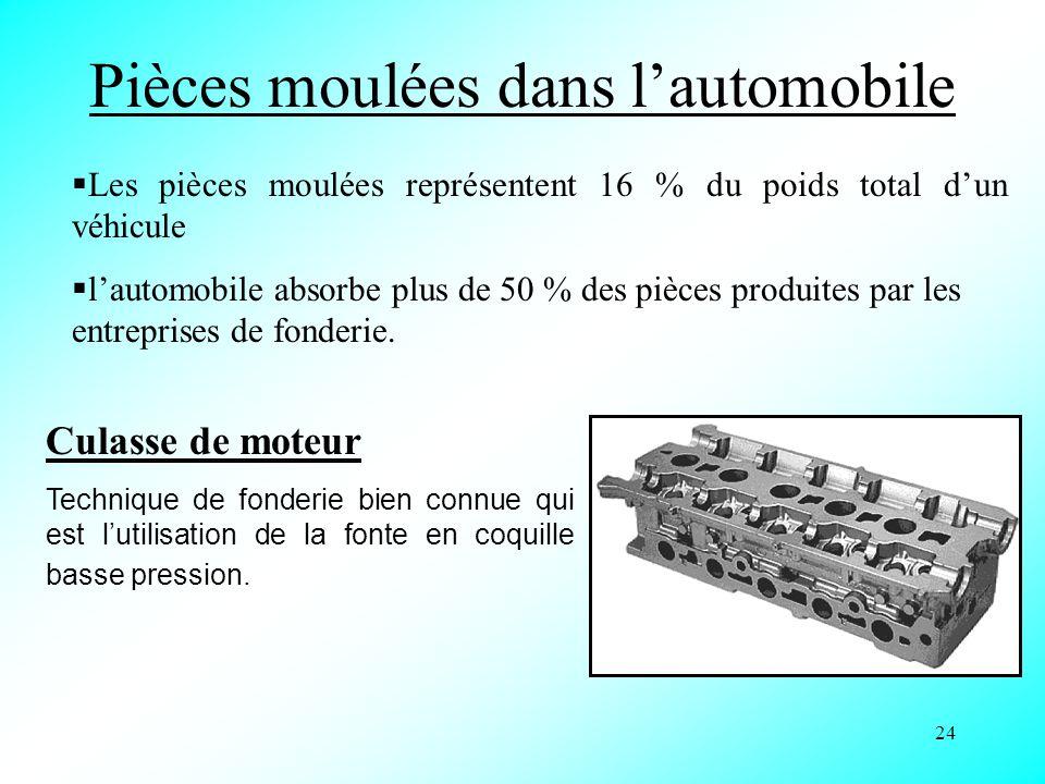 24 Pièces moulées dans l'automobile  Les pièces moulées représentent 16 % du poids total d'un véhicule  l'automobile absorbe plus de 50 % des pièces produites par les entreprises de fonderie.