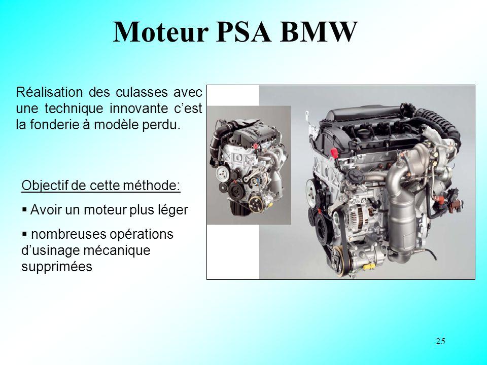 25 Moteur PSA BMW Réalisation des culasses avec une technique innovante c'est la fonderie à modèle perdu. Objectif de cette méthode:  Avoir un moteur