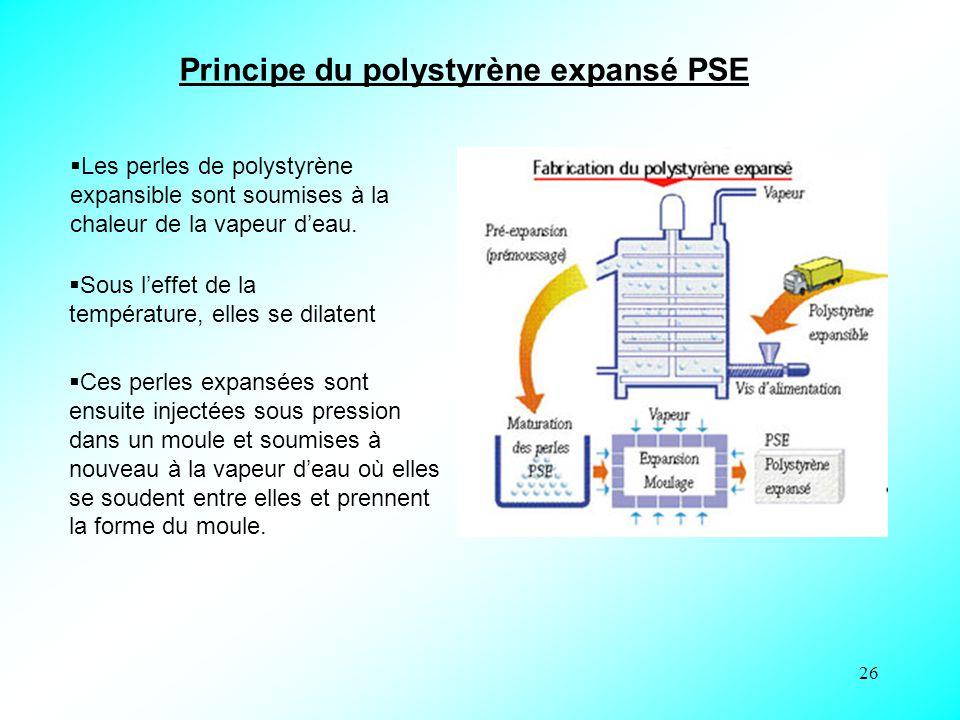26 Principe du polystyrène expansé PSE  Les perles de polystyrène expansible sont soumises à la chaleur de la vapeur d'eau.  Sous l'effet de la temp