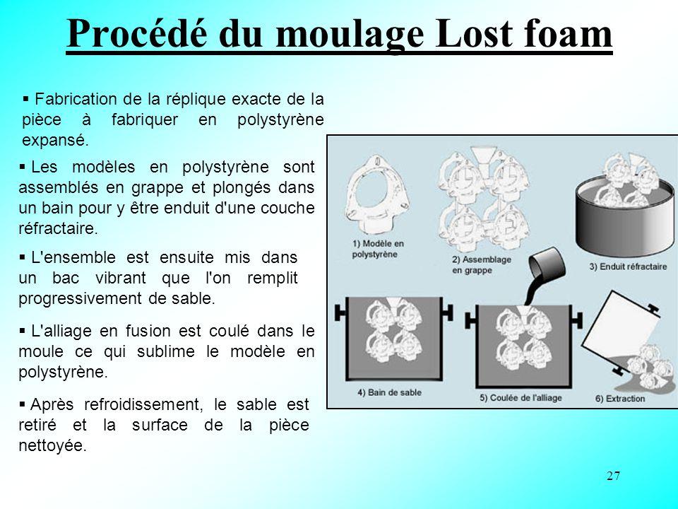 27 Procédé du moulage Lost foam  Fabrication de la réplique exacte de la pièce à fabriquer en polystyrène expansé.