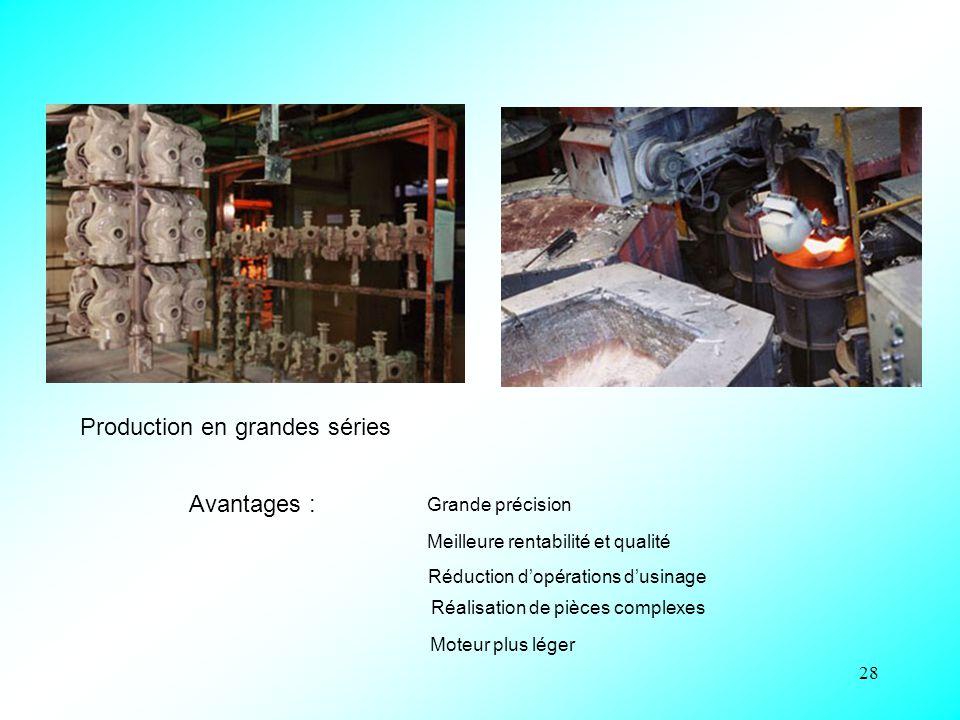 28 Production en grandes séries Avantages : Grande précision Moteur plus léger Réduction d'opérations d'usinage Meilleure rentabilité et qualité Réalisation de pièces complexes