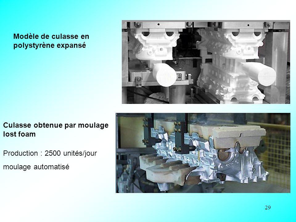 29 Modèle de culasse en polystyrène expansé Culasse obtenue par moulage lost foam Production : 2500 unités/jour moulage automatisé