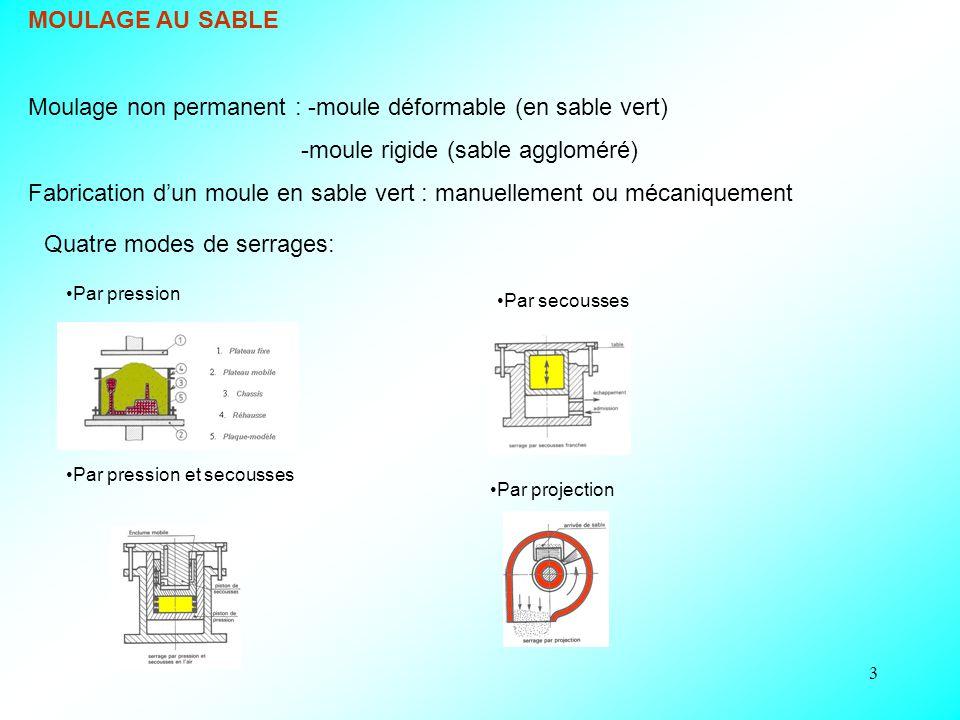 3 MOULAGE AU SABLE Moulage non permanent : -moule déformable (en sable vert) -moule rigide (sable aggloméré) Fabrication d'un moule en sable vert : ma