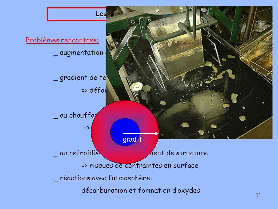 11 Les traitements thermiques Problèmes rencontrés: _ augmentation de la fragilité du matériau _ gradient de température dans le matériau => déformati