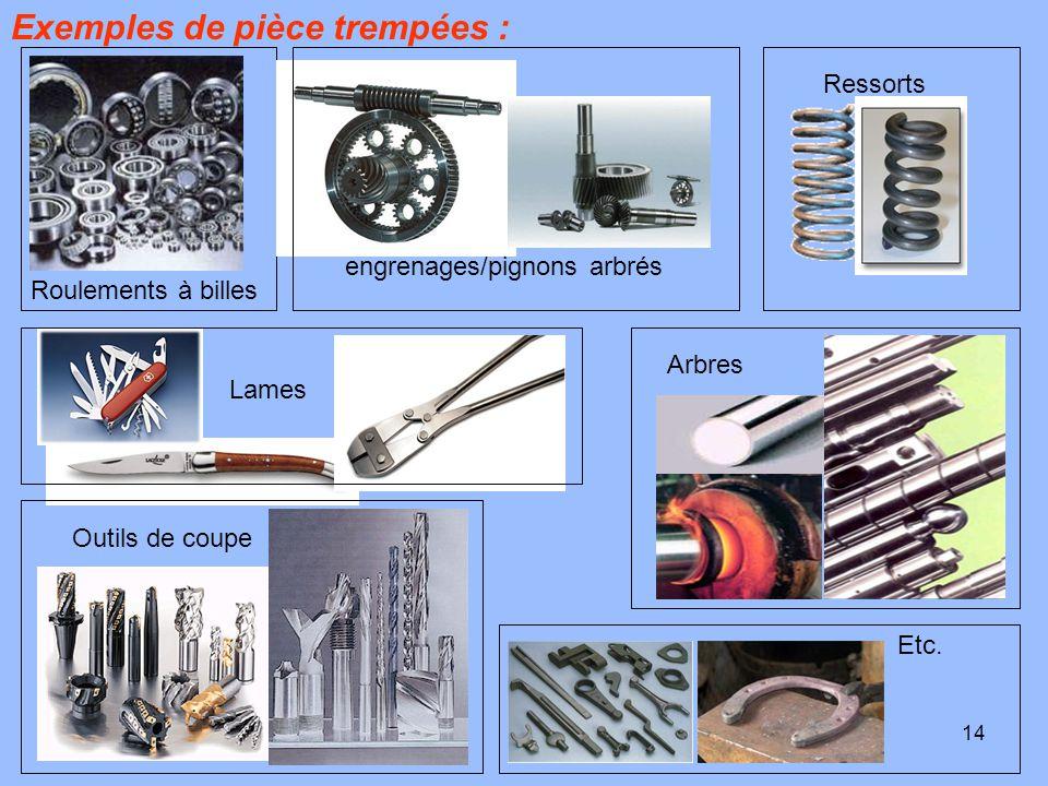 14 Exemples de pièce trempées : Roulements à billes engrenages/pignons arbrés Ressorts Lames Outils de coupe Arbres Etc.