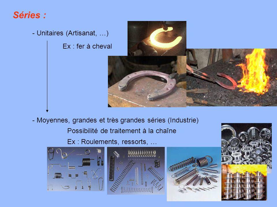 15 Séries : - Unitaires (Artisanat, …) Ex : fer à cheval - Moyennes, grandes et très grandes séries (Industrie) Possibilité de traitement à la chaîne